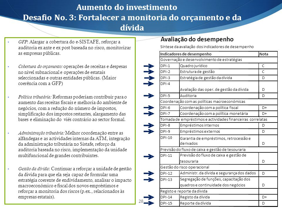 20 Aumento do investimento Desafio No.