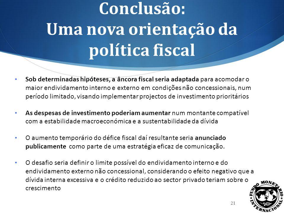 Conclusão: Uma nova orientação da política fiscal Sob determinadas hipóteses, a âncora fiscal seria adaptada para acomodar o maior endividamento inter