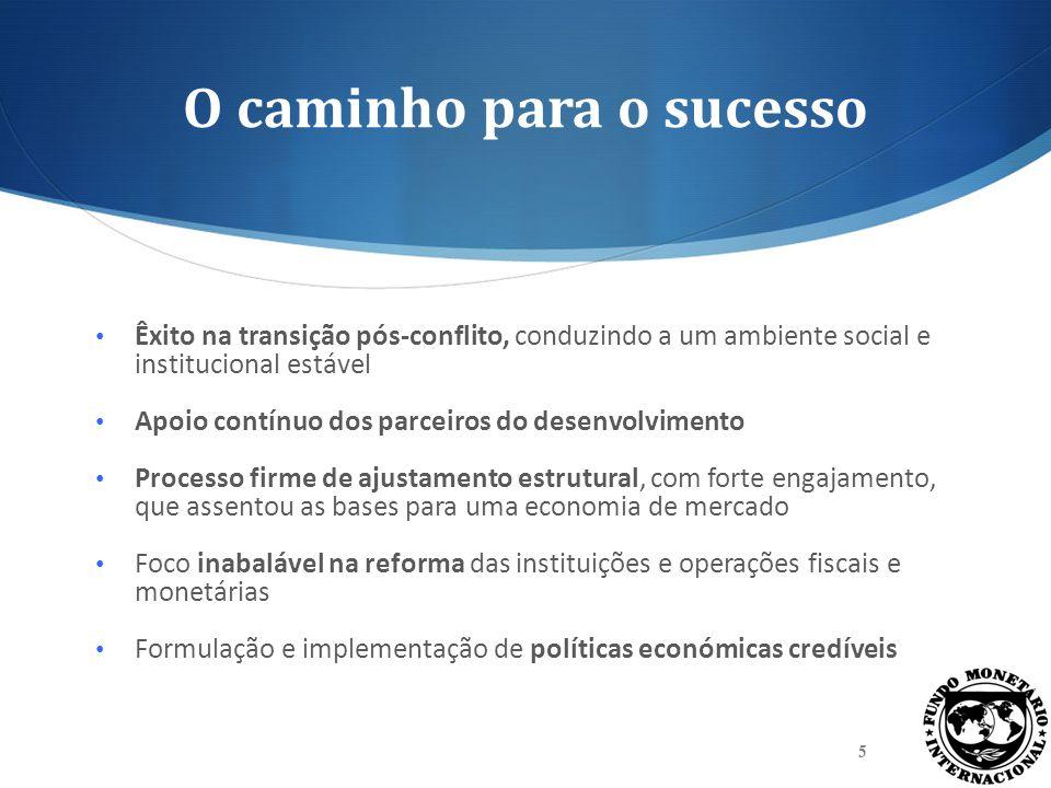 O caminho para o sucesso Êxito na transição pós-conflito, conduzindo a um ambiente social e institucional estável Apoio contínuo dos parceiros do dese