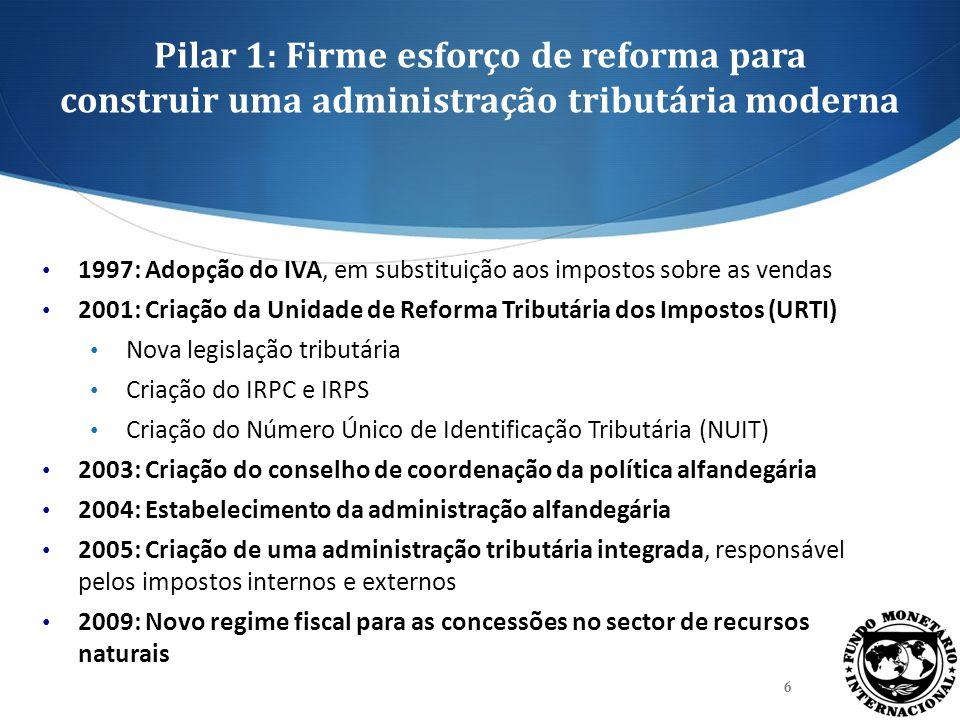 Pilar 1: Firme esforço de reforma para construir uma administração tributária moderna 1997: Adopção do IVA, em substituição aos impostos sobre as vend