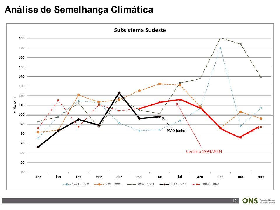 12 Análise de Semelhança Climática Cenário 1994/2004