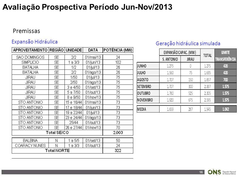 16 Expansão Hidráulica Premissas Avaliação Prospectiva Período Jun-Nov/2013 Geração hidráulica simulada