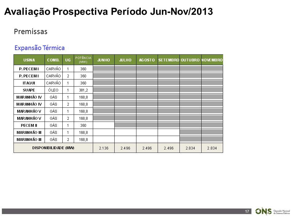 17 Expansão Térmica Premissas Expansão Térmica Avaliação Prospectiva Período Jun-Nov/2013