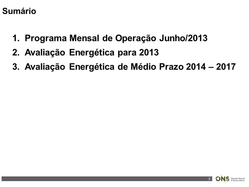2 Sumário 1.Programa Mensal de Operação Junho/2013 2.Avaliação Energética para 2013 3.Avaliação Energética de Médio Prazo 2014 – 2017