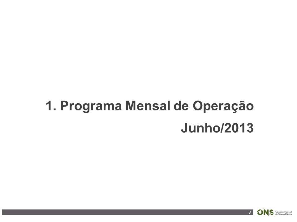14 Avaliação Prospectiva Período Jun-Nov/2013 Premissas Armazenamentos Iniciais (Verificado 31/Maio) Energias Naturais Afluentes (%MLT) Intercâmbios (MWmed) Defl.