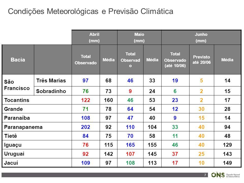 7 Condições Meteorológicas e Previsão Climática Abril (mm) Maio (mm) Junho (mm) Bacia Total Observado Média Total Observad o Média Total Observado (at