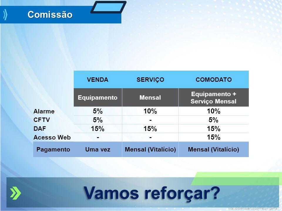 VENDASERVIÇOCOMODATO EquipamentoMensal Equipamento + Serviço Mensal Alarme 5%10% CFTV 5%- DAF 15% Acesso Web --15% PagamentoUma vezMensal (Vitalício)