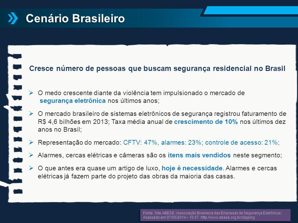 Cenário Brasileiro Cresce número de pessoas que buscam segurança residencial no Brasil  O medo crescente diante da violência tem impulsionado o merca