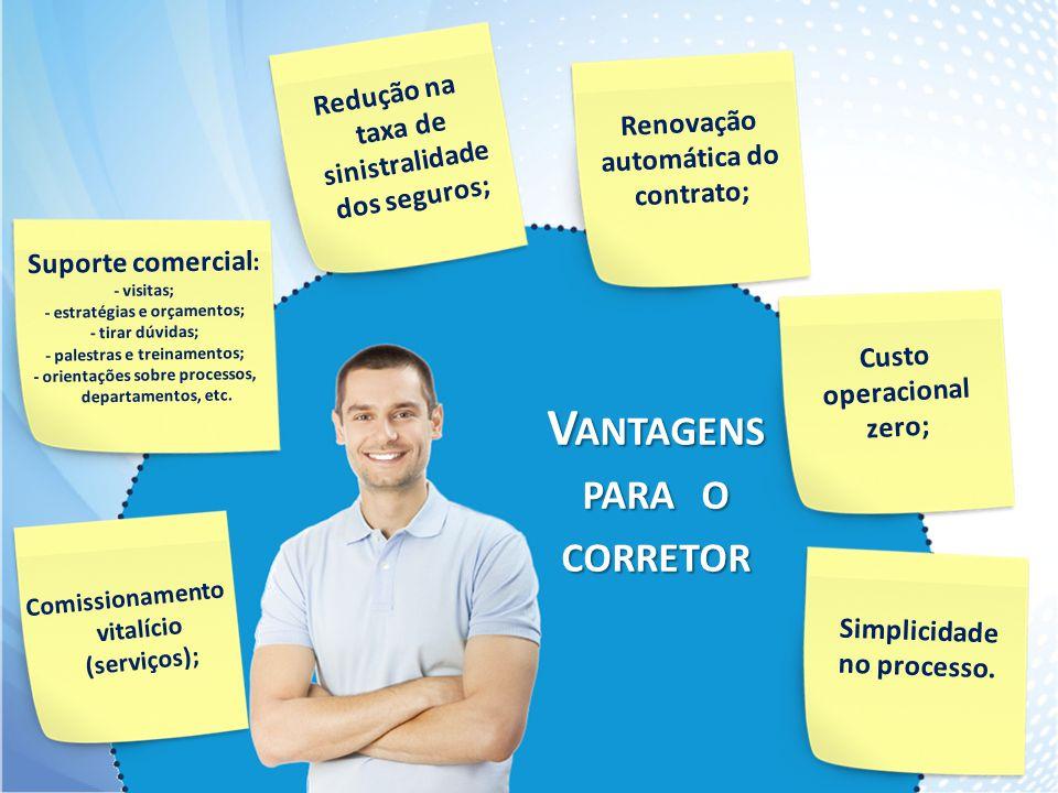 Comissionamento vitalício (serviços); V ANTAGENS PARA O CORRETOR Redução na taxa de sinistralidade dos seguros; Renovação automática do contrato; Custo operacional zero; Simplicidade no processo.