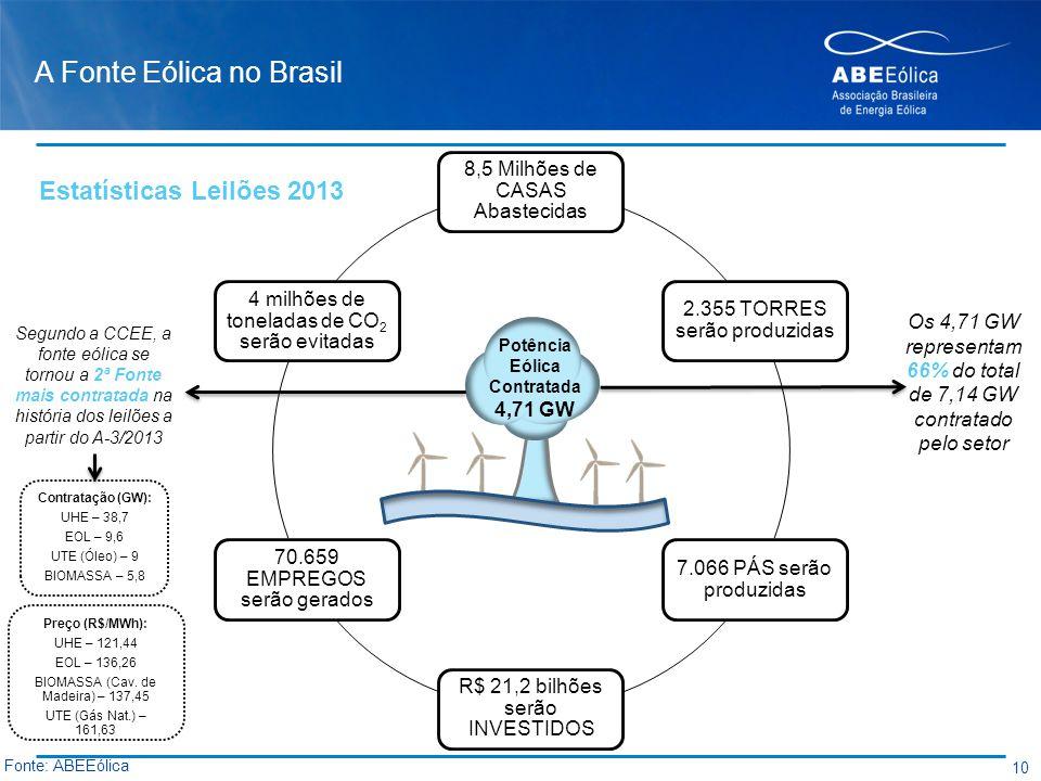 8,5 Milhões de CASAS Abastecidas 2.355 TORRES serão produzidas 7.066 PÁS serão produzidas R$ 21,2 bilhões serão INVESTIDOS 70.659 EMPREGOS serão gerad