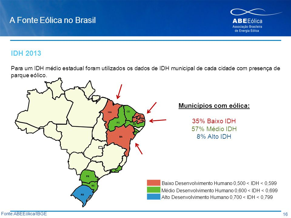 A Fonte Eólica no Brasil Para um IDH médio estadual foram utilizados os dados de IDH municipal de cada cidade com presença de parque eólico. 16 Baixo