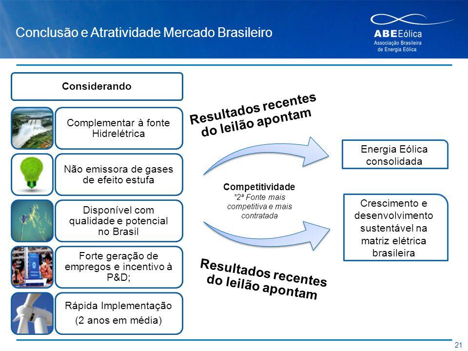 Conclusão e Atratividade Mercado Brasileiro 21 Considerando Complementar à fonte Hidrelétrica Não emissora de gases de efeito estufa Disponível com qu