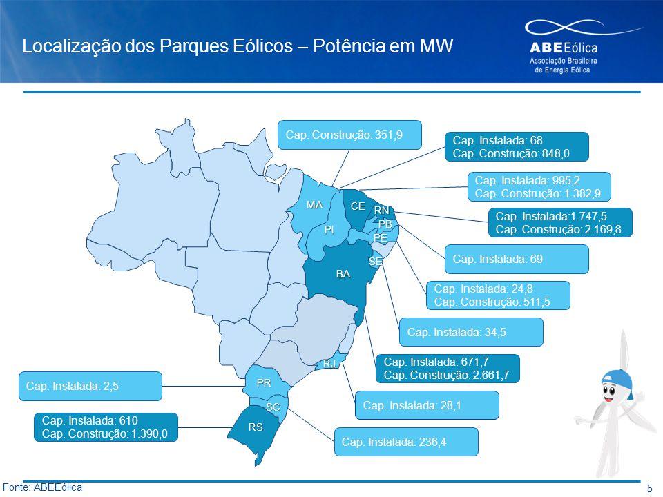 Localização dos Parques Eólicos – Potência em MW 5 Fonte: ABEEólica Cap. Instalada: 610 Cap. Construção: 1.390,0 Cap. Instalada:1.747,5 Cap. Construçã