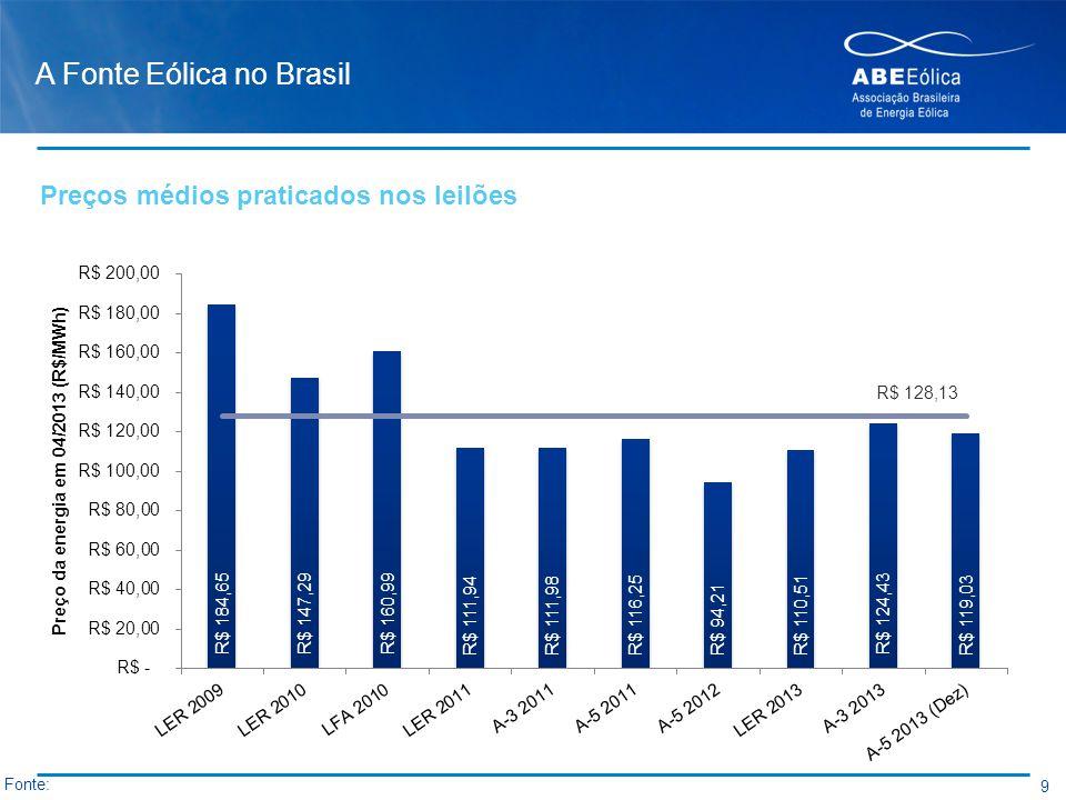 8,5 Milhões de CASAS Abastecidas 2.355 TORRES serão produzidas 7.066 PÁS serão produzidas R$ 21,2 bilhões serão INVESTIDOS 70.659 EMPREGOS serão gerados 4 milhões de toneladas de CO2 serão evitadas A Fonte Eólica no Brasil 10 Fonte: ABEEólica Potência Eólica Contratada 4,71 GW Os 4,71 GW representam 66% do total de 7,14 GW contratado pelo setor Segundo a CCEE, a fonte eólica se tornou a 2ª Fonte mais contratada na história dos leilões a partir do A-3/2013 Contratação (GW): UHE – 38,7 EOL – 9,6 UTE (Óleo) – 9 BIOMASSA – 5,8 Preço (R$/MWh): UHE – 121,44 EOL – 136,26 BIOMASSA (Cav.