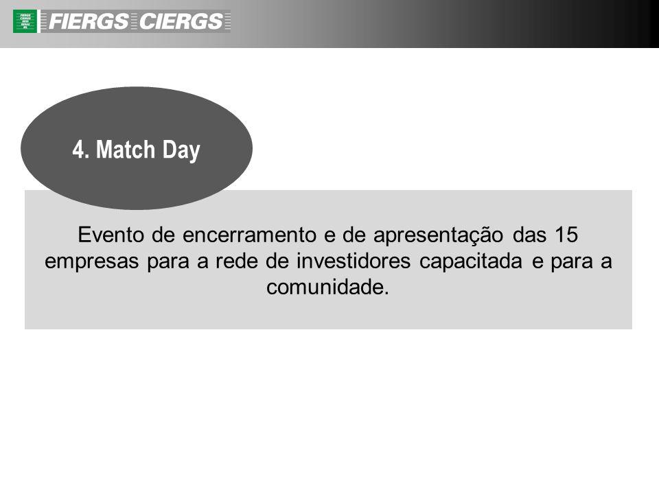 Evento de encerramento e de apresentação das 15 empresas para a rede de investidores capacitada e para a comunidade. 4. Match Day