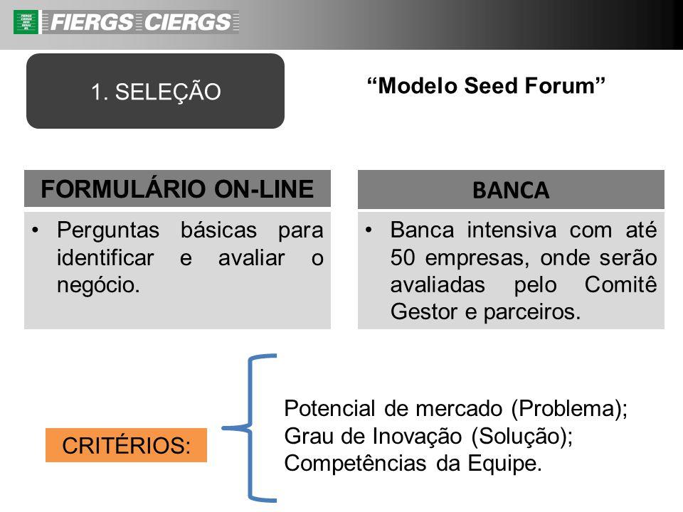 Perguntas básicas para identificar e avaliar o negócio. CRITÉRIOS: FORMULÁRIO ON-LINE Potencial de mercado (Problema); Grau de Inovação (Solução); Com