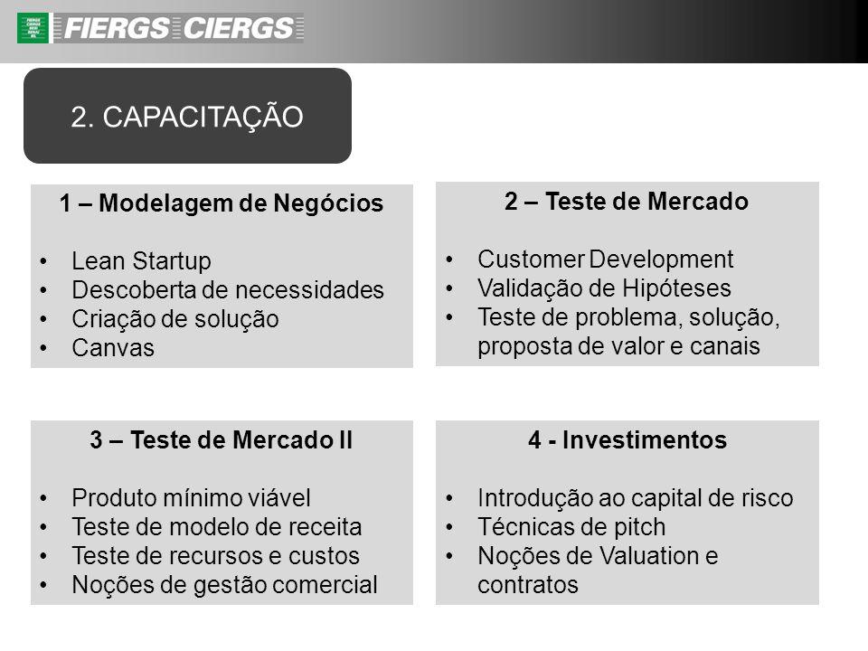 2. CAPACITAÇÃO 1 – Modelagem de Negócios Lean Startup Descoberta de necessidades Criação de solução Canvas 2 – Teste de Mercado Customer Development V