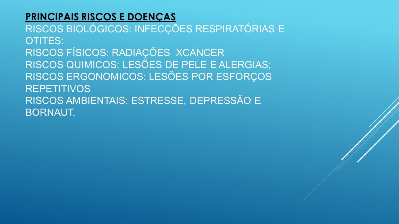 PRINCIPAIS RISCOS E DOENÇAS RISCOS BIOLÓGICOS: INFECÇÕES RESPIRATÓRIAS E OTITES: RISCOS FÍSICOS: RADIAÇÕES XCANCER RISCOS QUIMICOS: LESÕES DE PELE E A
