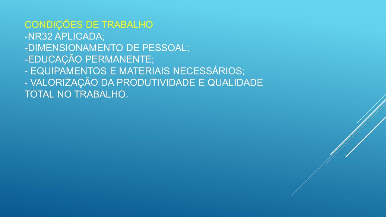 CONDIÇÕES DE TRABALHO -NR32 APLICADA; -DIMENSIONAMENTO DE PESSOAL; -EDUCAÇÃO PERMANENTE; - EQUIPAMENTOS E MATERIAIS NECESSÁRIOS; - VALORIZAÇÃO DA PROD