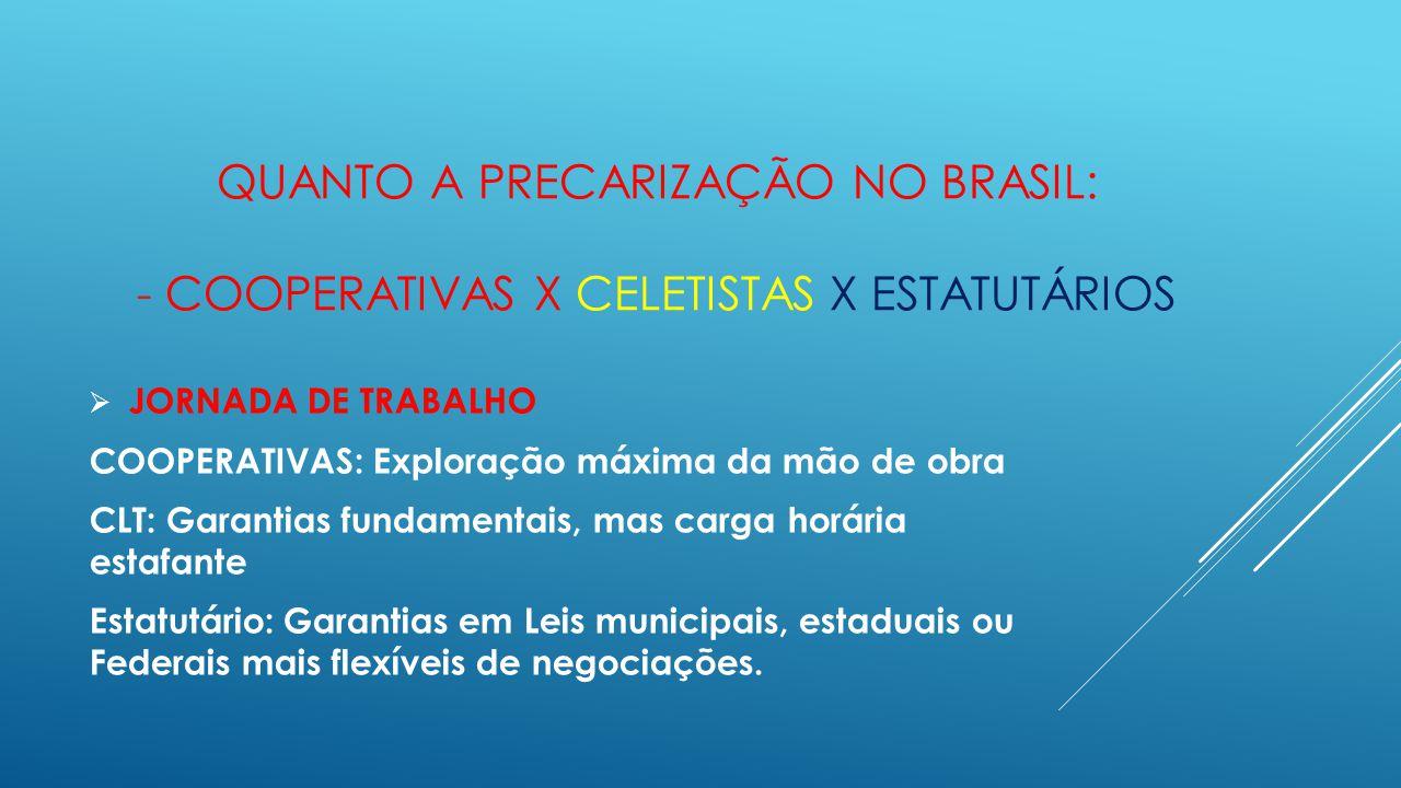 QUANTO A PRECARIZAÇÃO NO BRASIL: - COOPERATIVAS X CELETISTAS X ESTATUTÁRIOS  JORNADA DE TRABALHO COOPERATIVAS: Exploração máxima da mão de obra CLT: