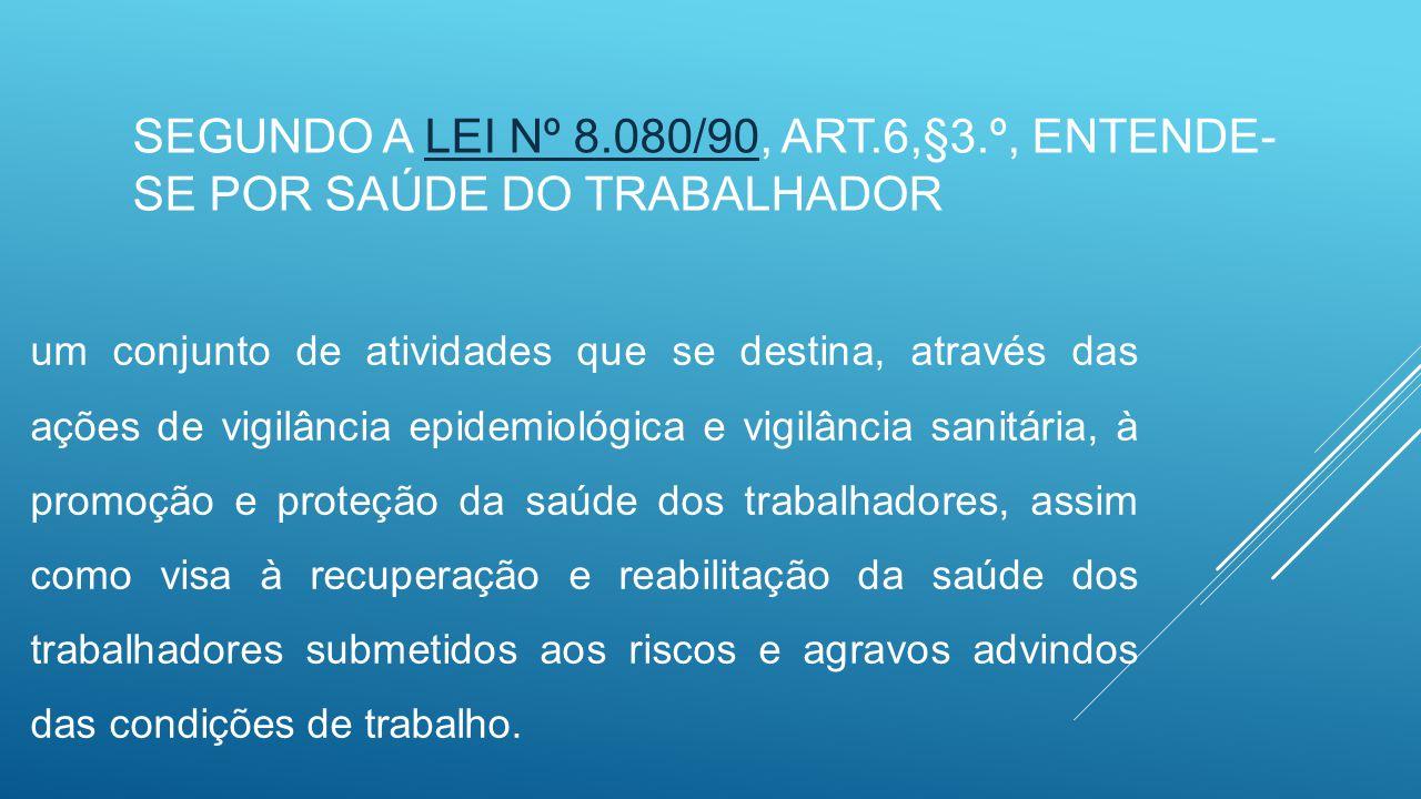 SEGUNDO A LEI Nº 8.080/90, ART.6,§3.º, ENTENDE- SE POR SAÚDE DO TRABALHADORLEI Nº 8.080/90 um conjunto de atividades que se destina, através das ações