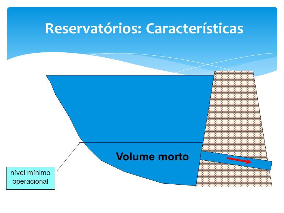 Volume morto nível mínimo operacional Reservatórios: Características