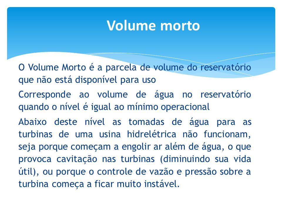 O Volume Morto é a parcela de volume do reservatório que não está disponível para uso Corresponde ao volume de água no reservatório quando o nível é i