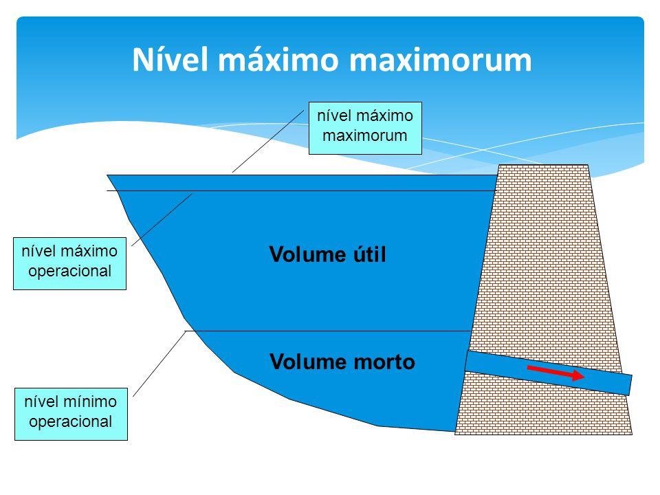 Volume morto nível mínimo operacional nível máximo operacional Volume útil nível máximo maximorum Nível máximo maximorum