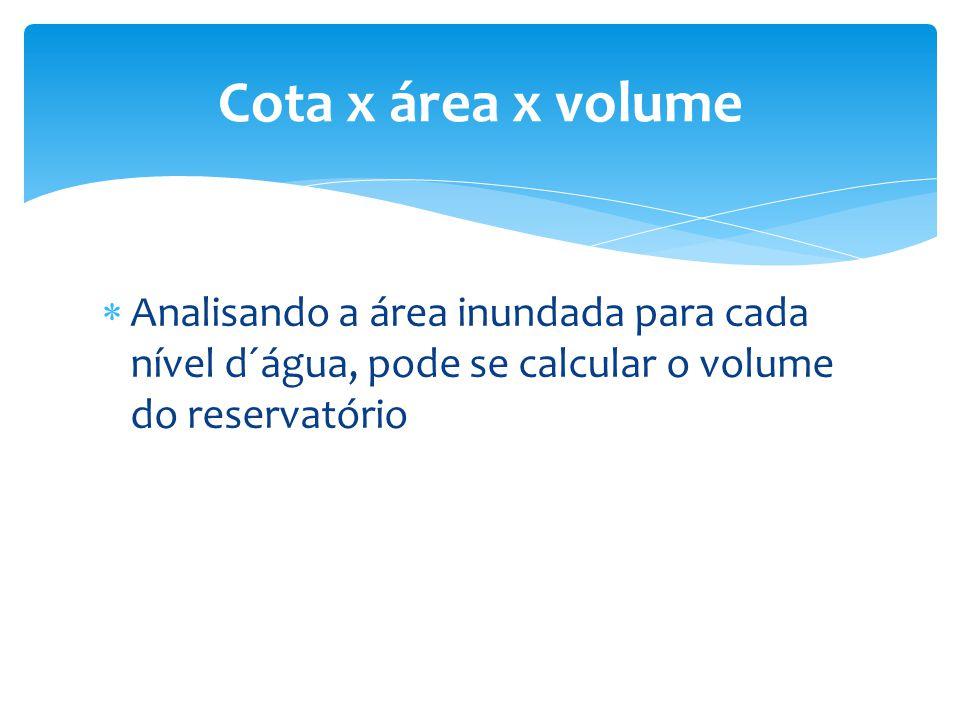  Analisando a área inundada para cada nível d´água, pode se calcular o volume do reservatório Cota x área x volume