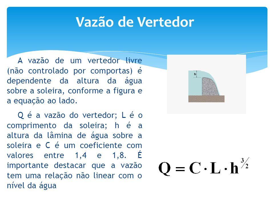 A vazão de um vertedor livre (não controlado por comportas) é dependente da altura da água sobre a soleira, conforme a figura e a equação ao lado. Q é