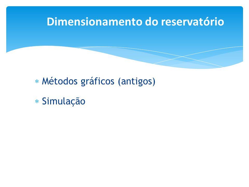  Métodos gráficos (antigos)  Simulação Dimensionamento do reservatório