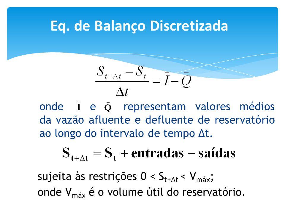 ondeerepresentam valores médios da vazão afluente e defluente de reservatório ao longo do intervalo de tempo ∆t. Eq. de Balanço Discretizada sujeita à