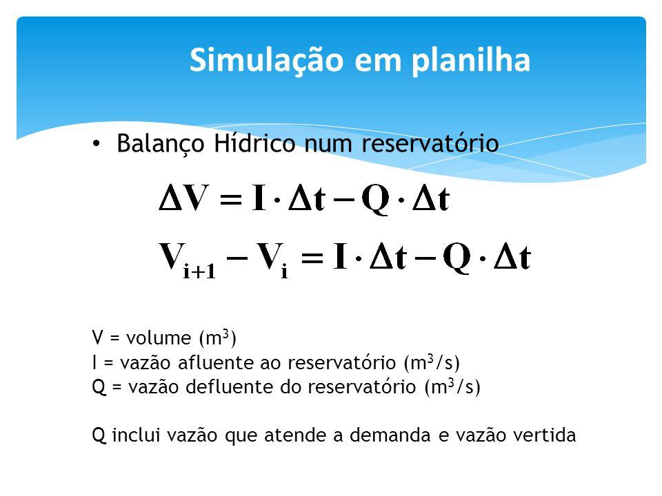 V = volume (m 3 ) I = vazão afluente ao reservatório (m 3 /s) Q = vazão defluente do reservatório (m 3 /s) Q inclui vazão que atende a demanda e vazão