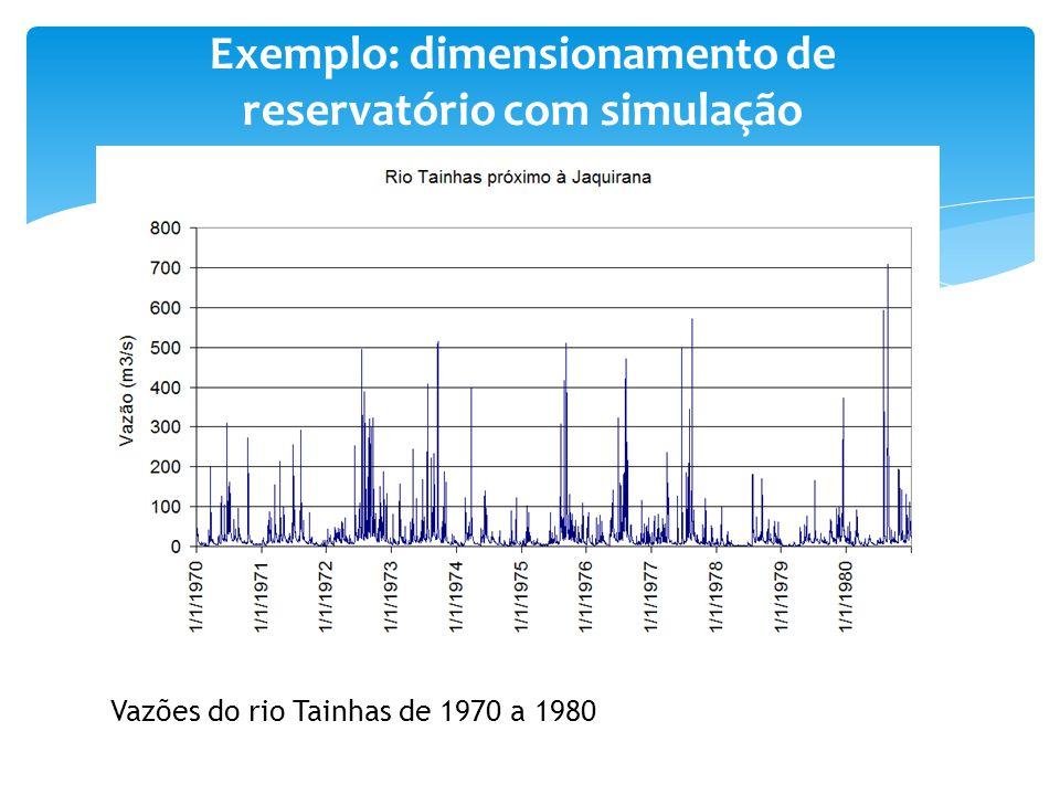 Vazões do rio Tainhas de 1970 a 1980 Exemplo: dimensionamento de reservatório com simulação