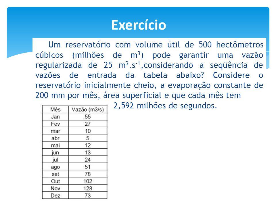 Um reservatório com volume útil de 500 hectômetros cúbicos (milhões de m 3 ) pode garantir uma vazão regularizada de 25 m 3.s -1,considerando a seqüên