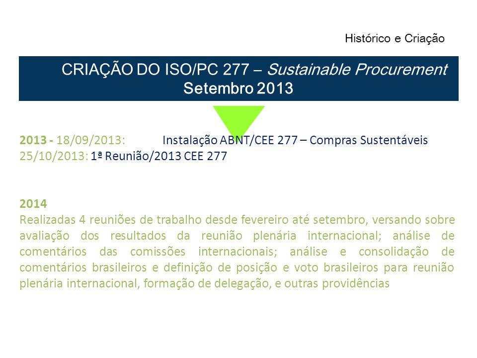 Histórico e Criação CRIAÇÃO DO ISO/PC 277 – Sustainable Procurement Setembro 2013 2013 - 18/09/2013: Instalação ABNT/CEE 277 – Compras Sustentáveis 25