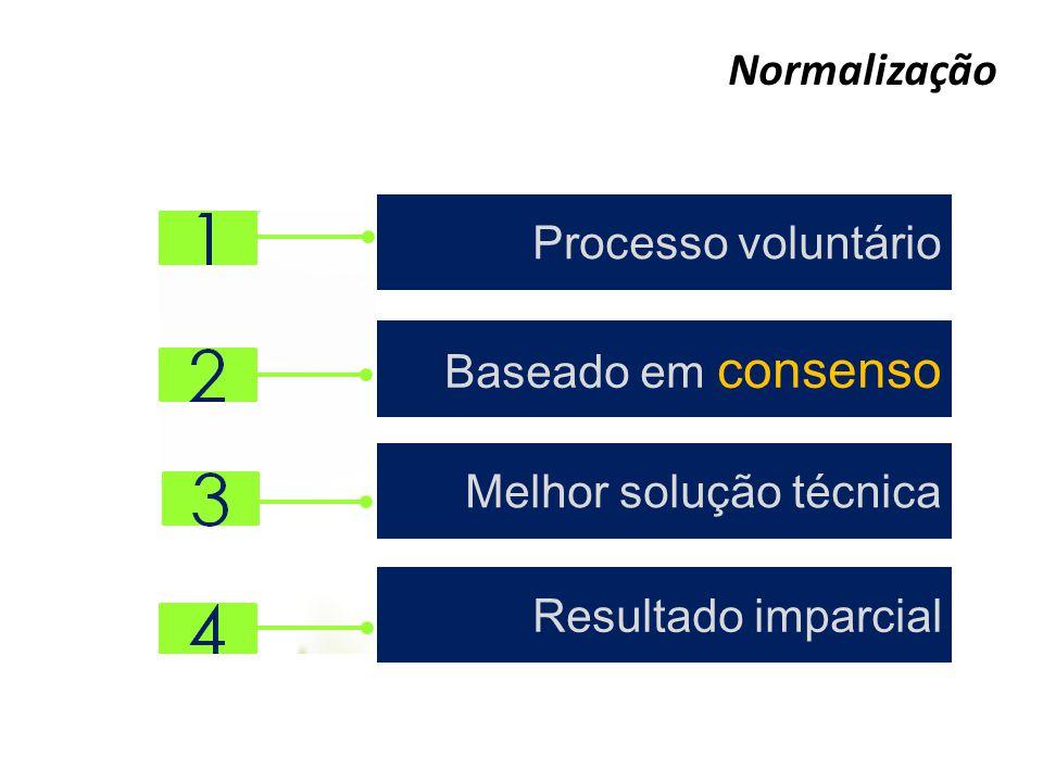 Processo voluntário Baseado em consenso Melhor solução técnica Resultado imparcial Normalização