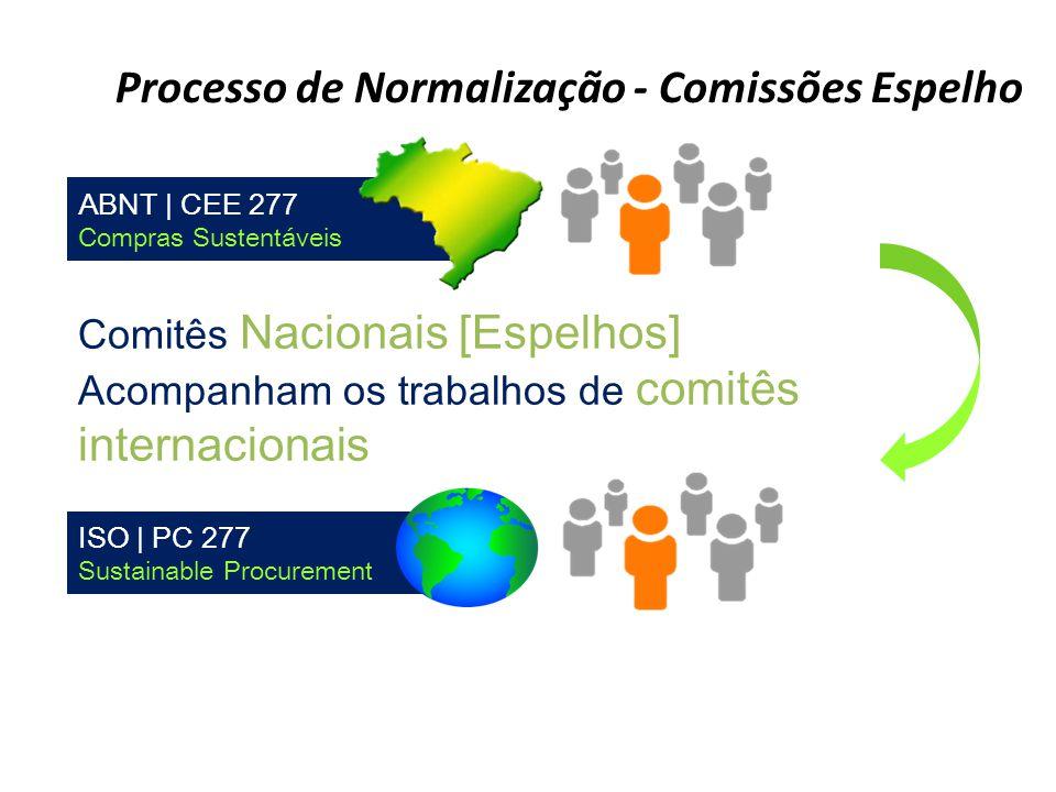 Processo de Normalização - Comissões Espelho Comitês Nacionais [Espelhos] Acompanham os trabalhos de comitês internacionais ABNT   CEE 277 Compras Sus