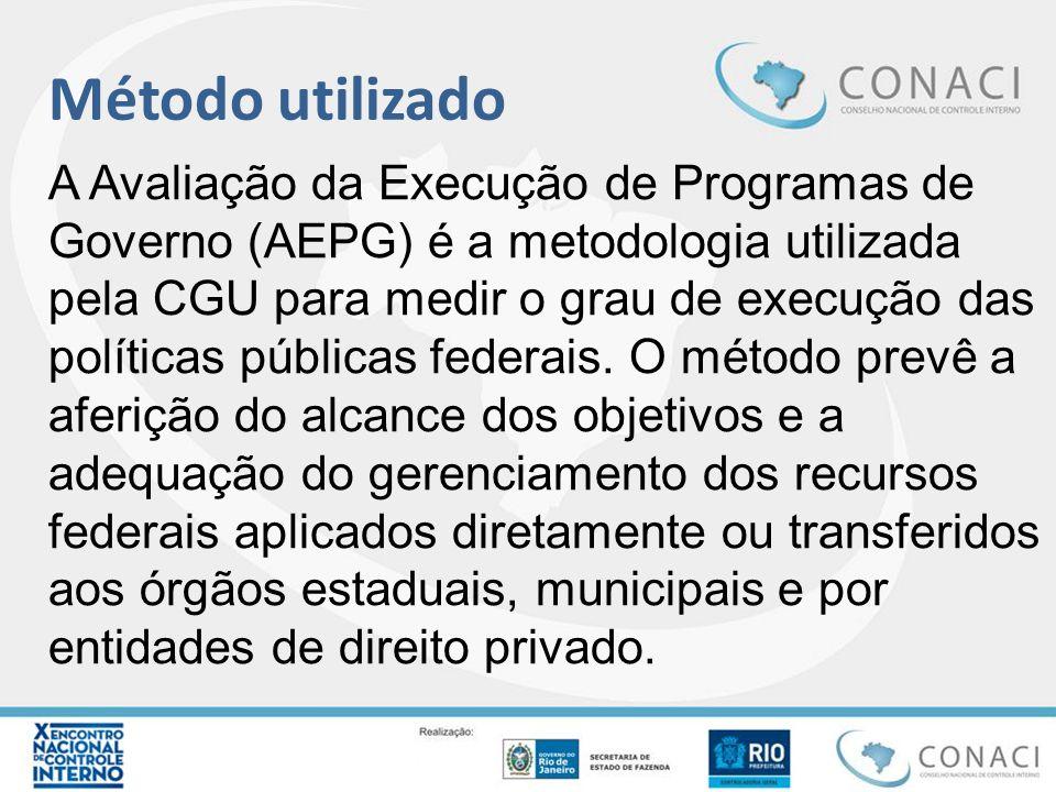 Método utilizado A Avaliação da Execução de Programas de Governo (AEPG) é a metodologia utilizada pela CGU para medir o grau de execução das políticas públicas federais.