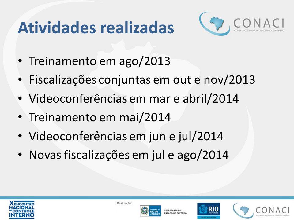 Atividades realizadas Treinamento em ago/2013 Fiscalizações conjuntas em out e nov/2013 Videoconferências em mar e abril/2014 Treinamento em mai/2014 Videoconferências em jun e jul/2014 Novas fiscalizações em jul e ago/2014