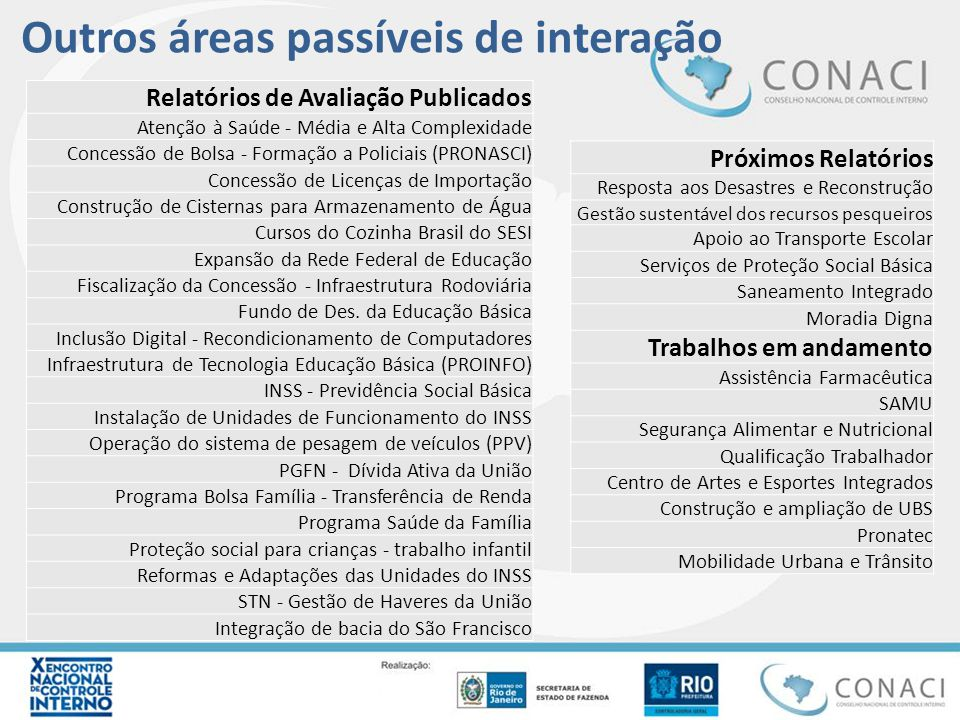 Outros áreas passíveis de interação Relatórios de Avaliação Publicados Atenção à Saúde - Média e Alta Complexidade Concessão de Bolsa - Formação a Pol