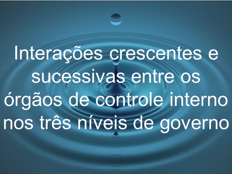 Perspectivas Interações crescentes e sucessivas entre os órgãos de controle interno nos três níveis de governo