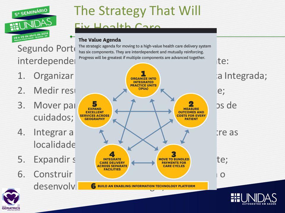 The Strategy That Will Fix Health Care Segundo Porter, a solução passa por 6 etapas interdependentes e que se reforçam mutuamente: 1.Organizar os serviços em Unidades de Prática Integrada; 2.Medir resultados e custos para cada paciente; 3.Mover para pagamentos em pacotes de ciclos de cuidados; 4.Integrar a prestação do serviço de saúde entre as localidades e prestadores; 5.Expandir serviços excelentes geograficamente; 6.Construir uma plataforma de TI que permita o desenvolvimento da estratégia;