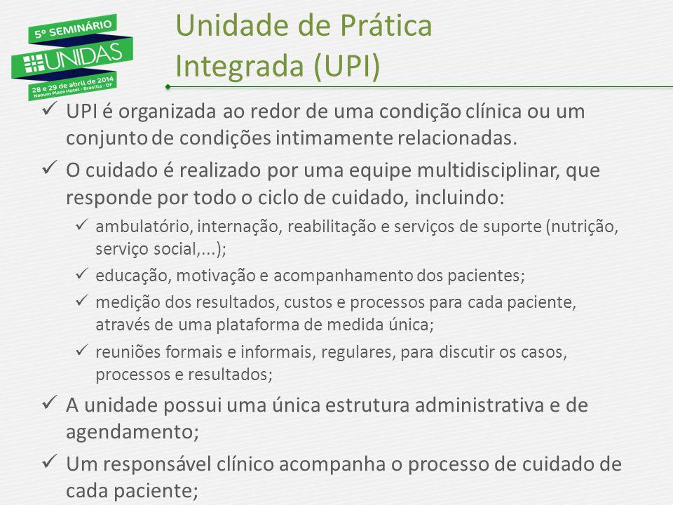 Unidade de Prática Integrada (UPI) UPI é organizada ao redor de uma condição clínica ou um conjunto de condições intimamente relacionadas. O cuidado é