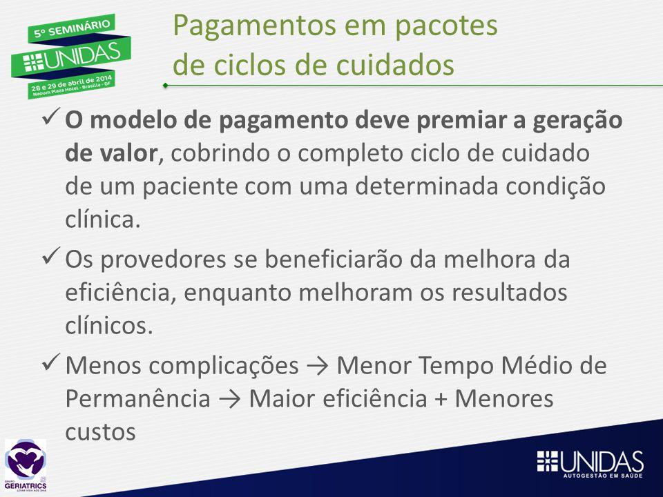 Pagamentos em pacotes de ciclos de cuidados O modelo de pagamento deve premiar a geração de valor, cobrindo o completo ciclo de cuidado de um paciente