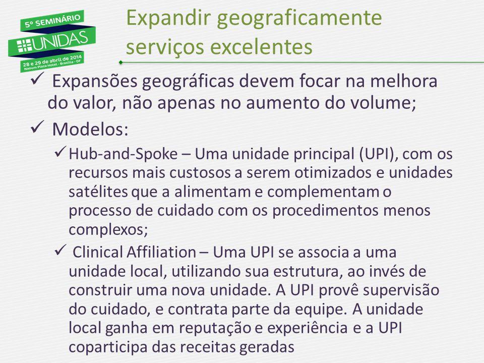 Expandir geograficamente serviços excelentes Expansões geográficas devem focar na melhora do valor, não apenas no aumento do volume; Modelos: Hub-and-