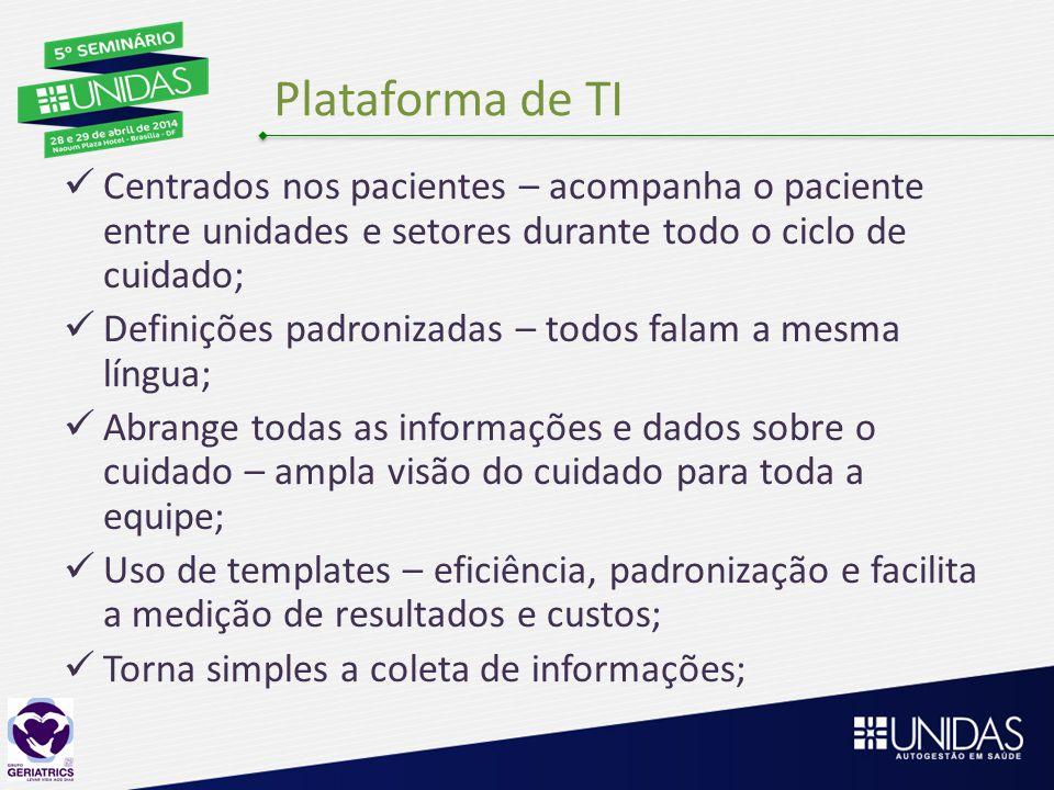 Plataforma de TI Centrados nos pacientes – acompanha o paciente entre unidades e setores durante todo o ciclo de cuidado; Definições padronizadas – to