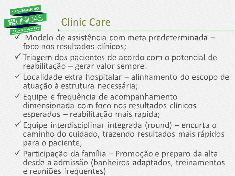 Clinic Care Modelo de assistência com meta predeterminada – foco nos resultados clínicos; Triagem dos pacientes de acordo com o potencial de reabilitação – gerar valor sempre.