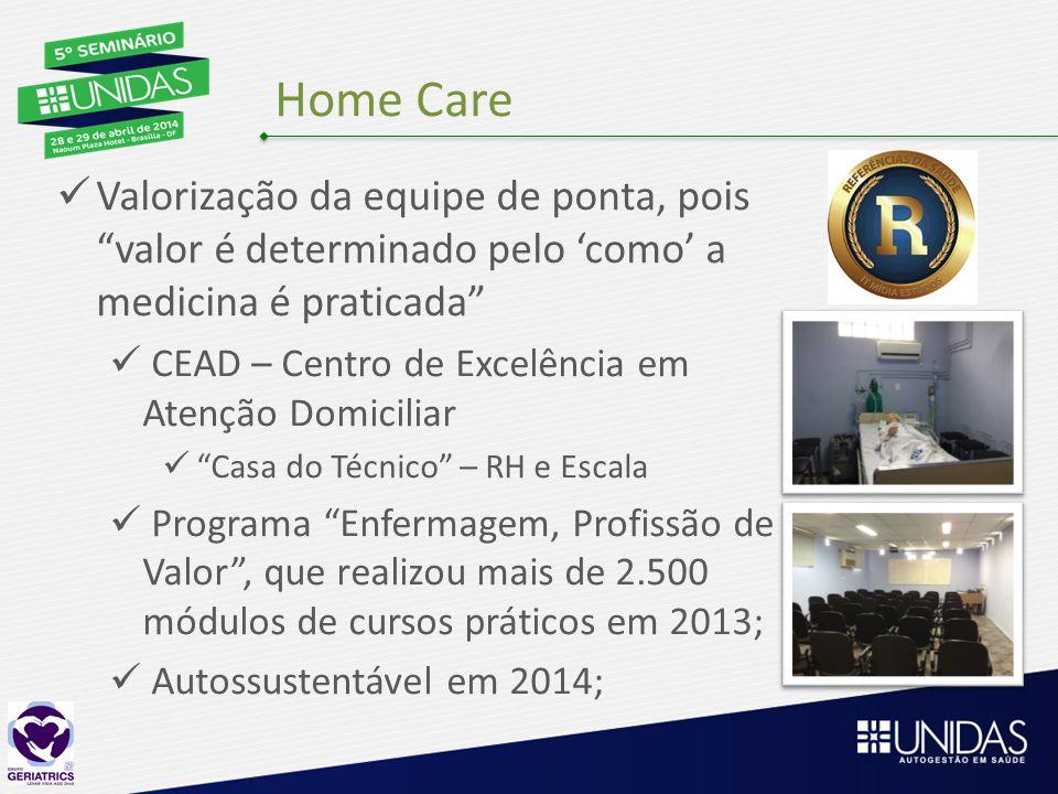 Home Care Valorização da equipe de ponta, pois valor é determinado pelo 'como' a medicina é praticada CEAD – Centro de Excelência em Atenção Domiciliar Casa do Técnico – RH e Escala Programa Enfermagem, Profissão de Valor , que realizou mais de 2.500 módulos de cursos práticos em 2013; Autossustentável em 2014;