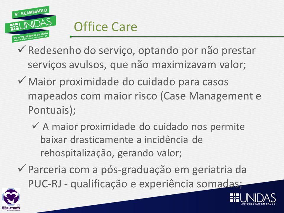 Office Care Redesenho do serviço, optando por não prestar serviços avulsos, que não maximizavam valor; Maior proximidade do cuidado para casos mapeado